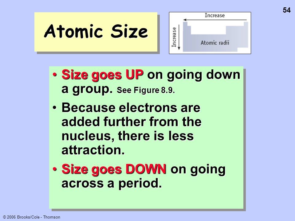 Atomic Size Size goes UP on going down a group. See Figure 8.9.