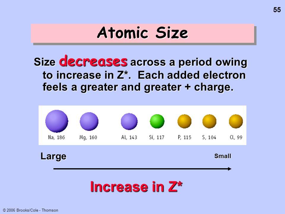 Atomic Size Increase in Z*