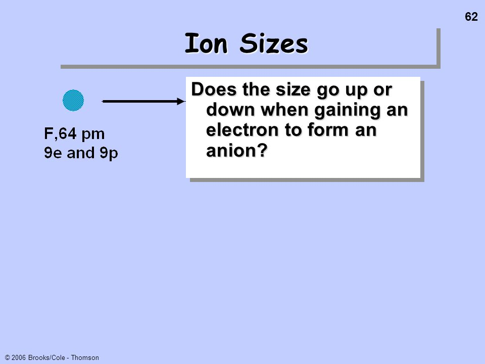 Ion Sizes Does the size go up or down when gaining an electron to form an anion
