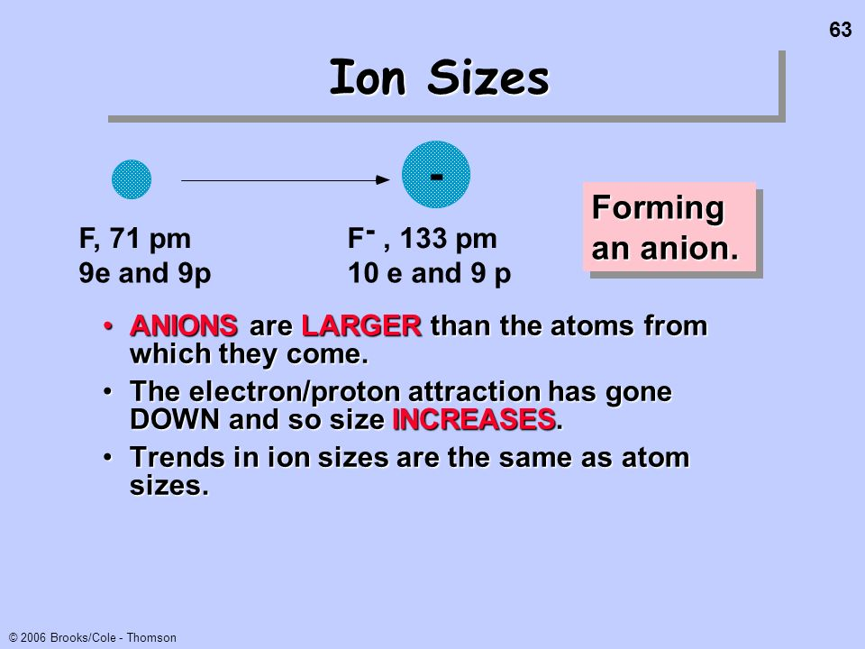 Ion Sizes Forming an anion. F - , 133 pm 10 e and 9 p F, 71 pm