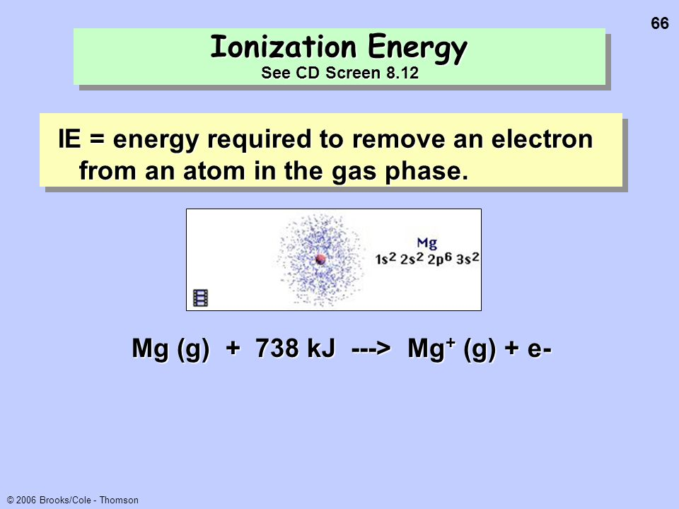 Ionization Energy See CD Screen 8.12