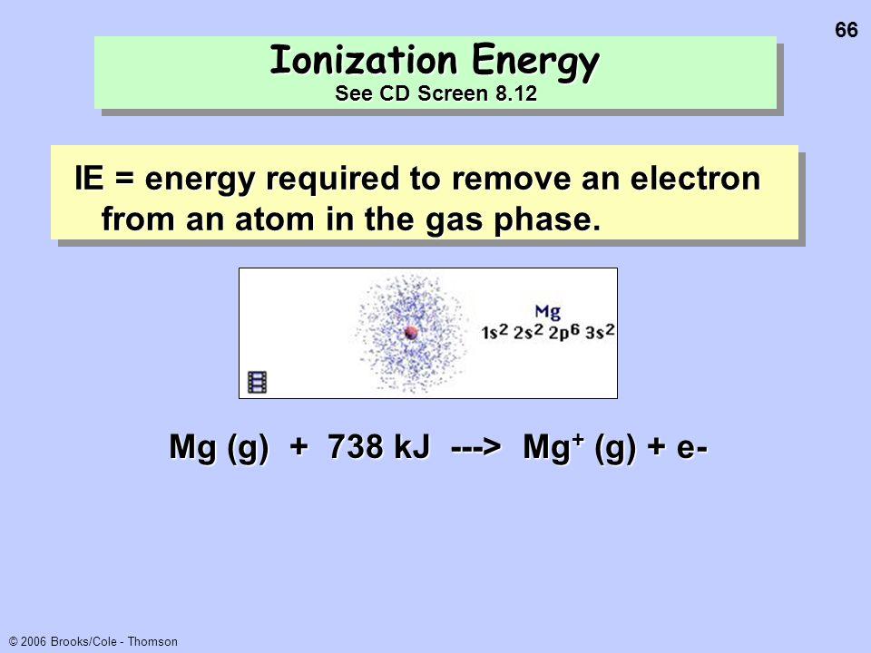 Ionization Energy See CD Screen 8.12