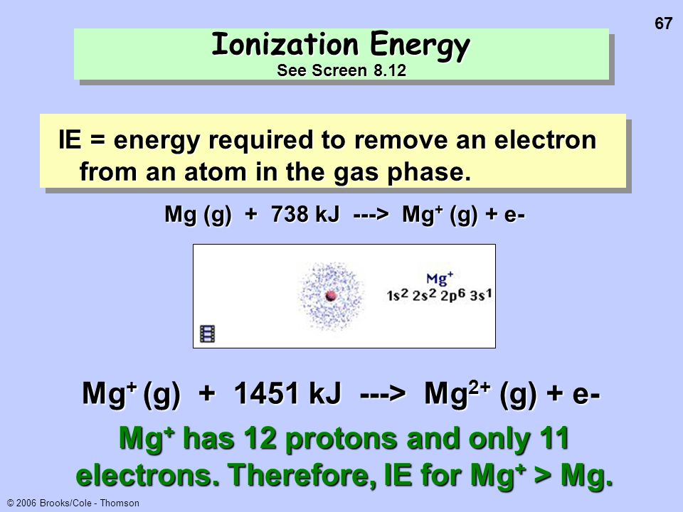 Ionization Energy See Screen 8.12