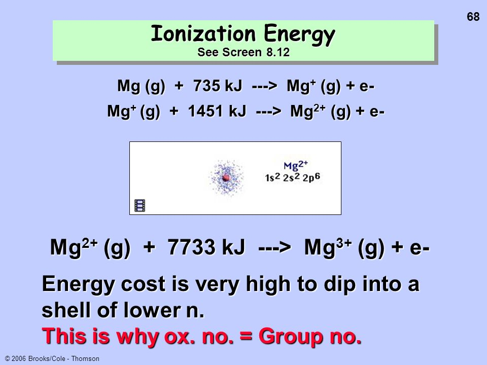 Ionization Energy See Screen 8.12