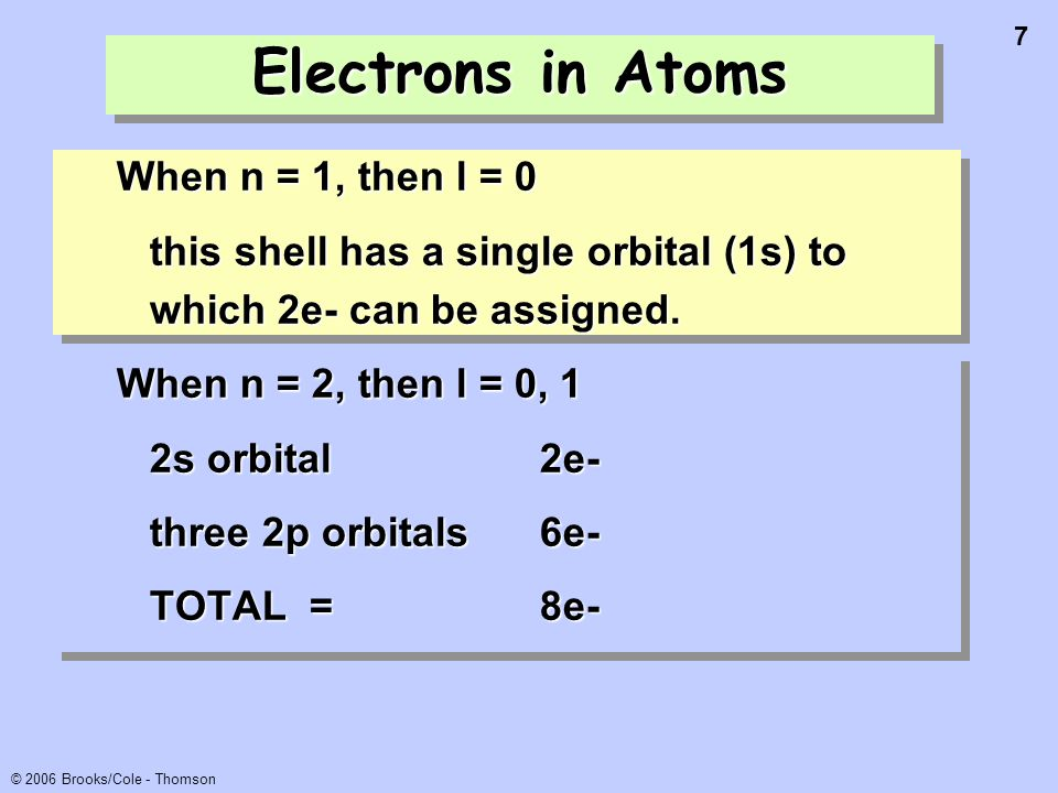 Electrons in Atoms When n = 1, then l = 0