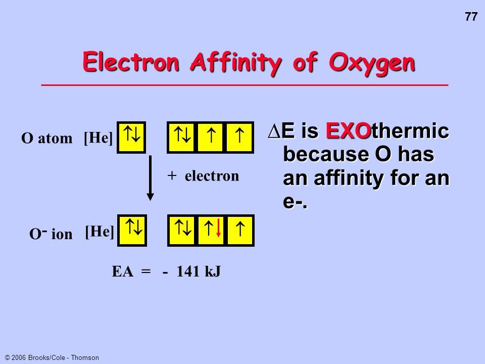 Electron Affinity of Oxygen
