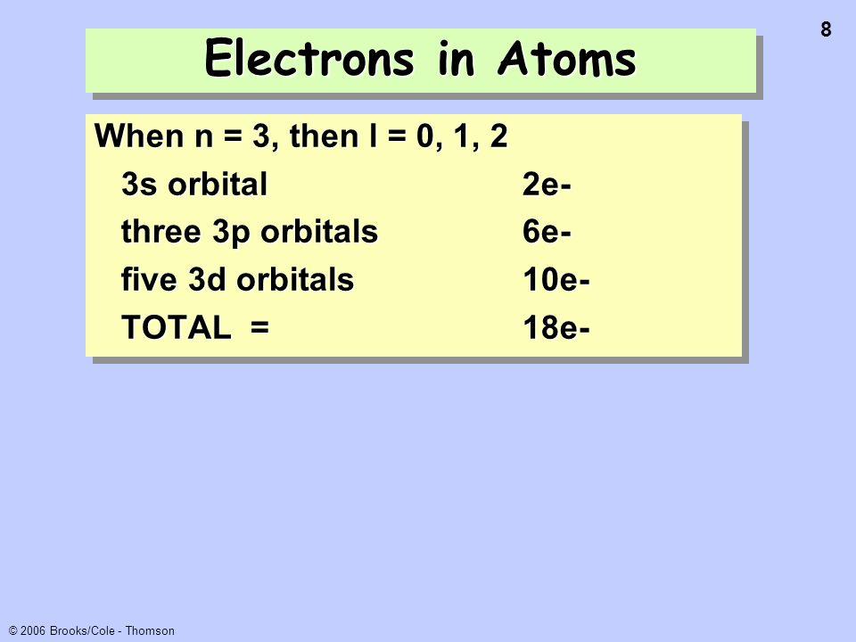 Electrons in Atoms When n = 3, then l = 0, 1, 2 3s orbital 2e-