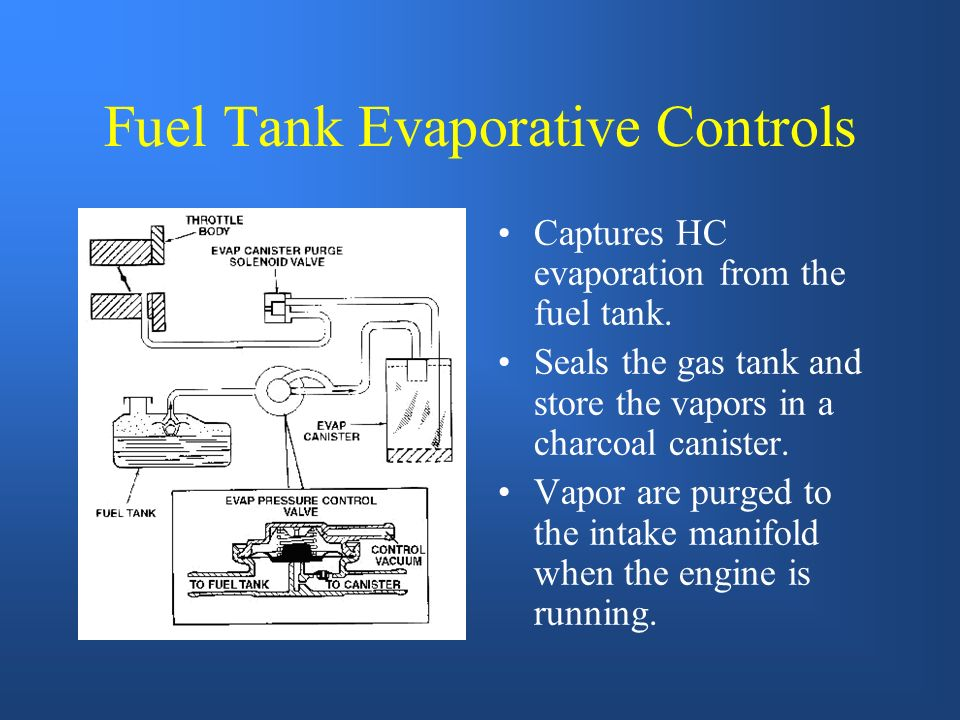Fuel Tank Evaporative Controls