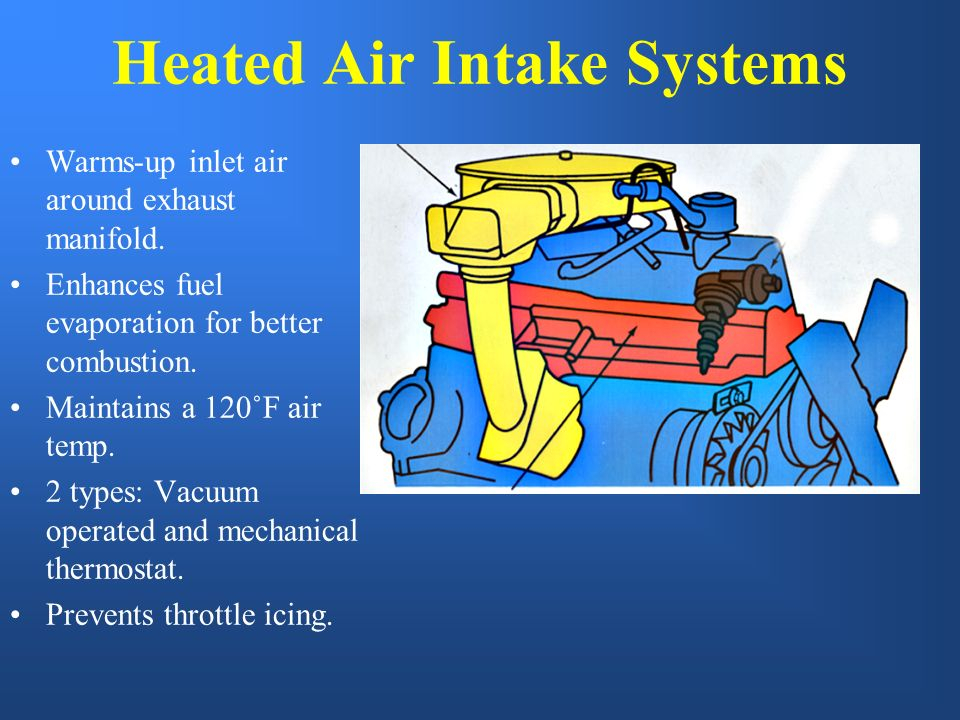 Heated Air Intake Systems