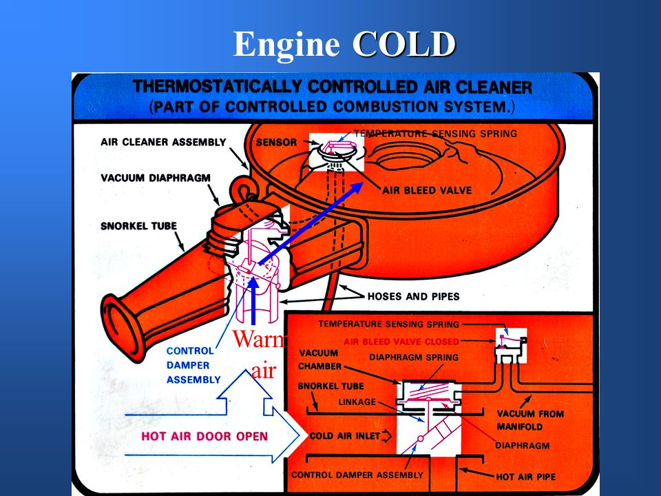 Engine COLD Warm air