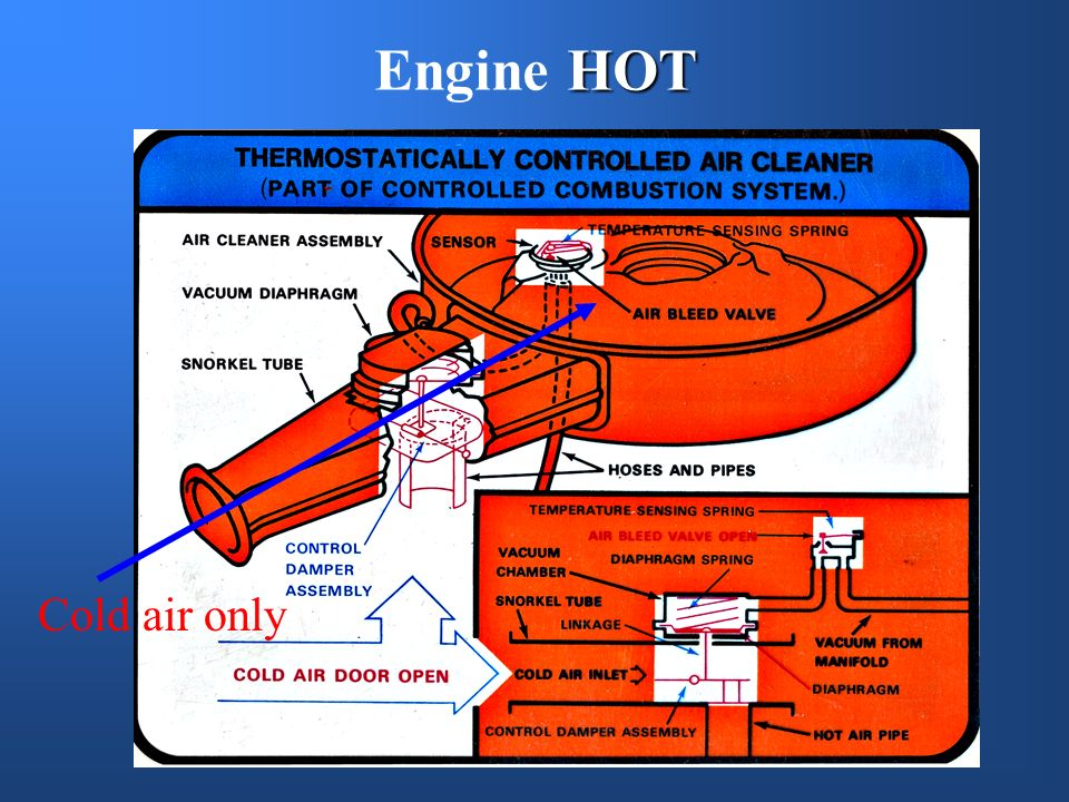 Engine HOT Cold air only