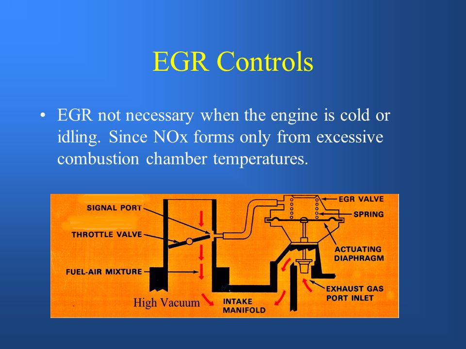 EGR Controls EGR not necessary when the engine is cold or idling.