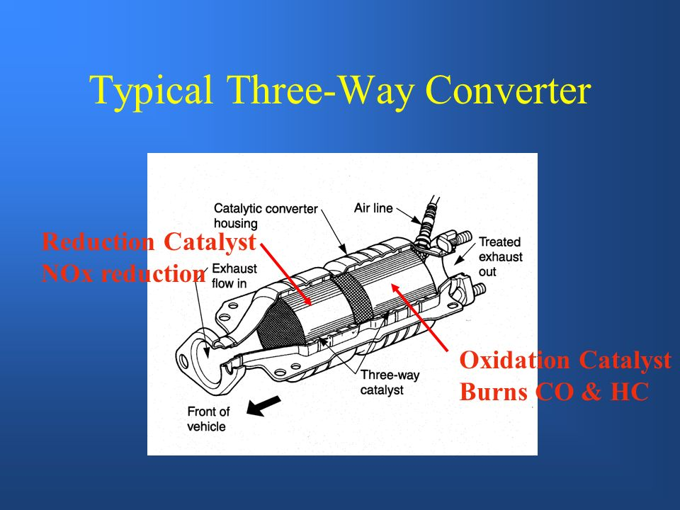 Typical Three-Way Converter