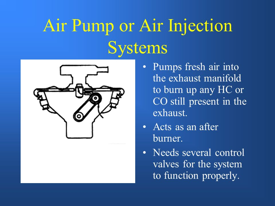 Air Pump or Air Injection Systems