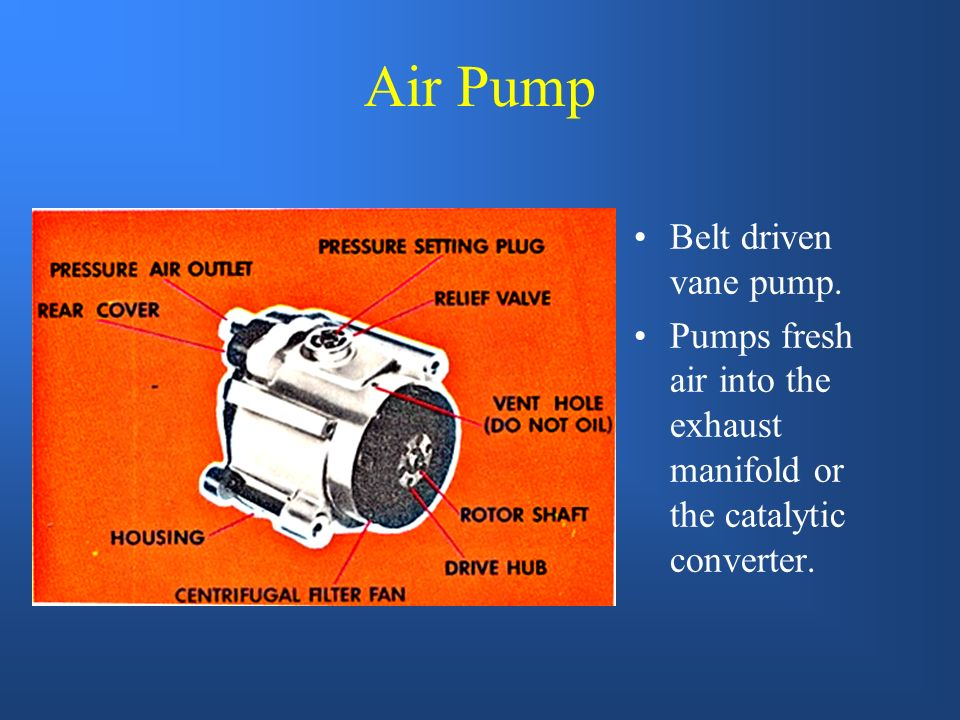 Air Pump Belt driven vane pump.