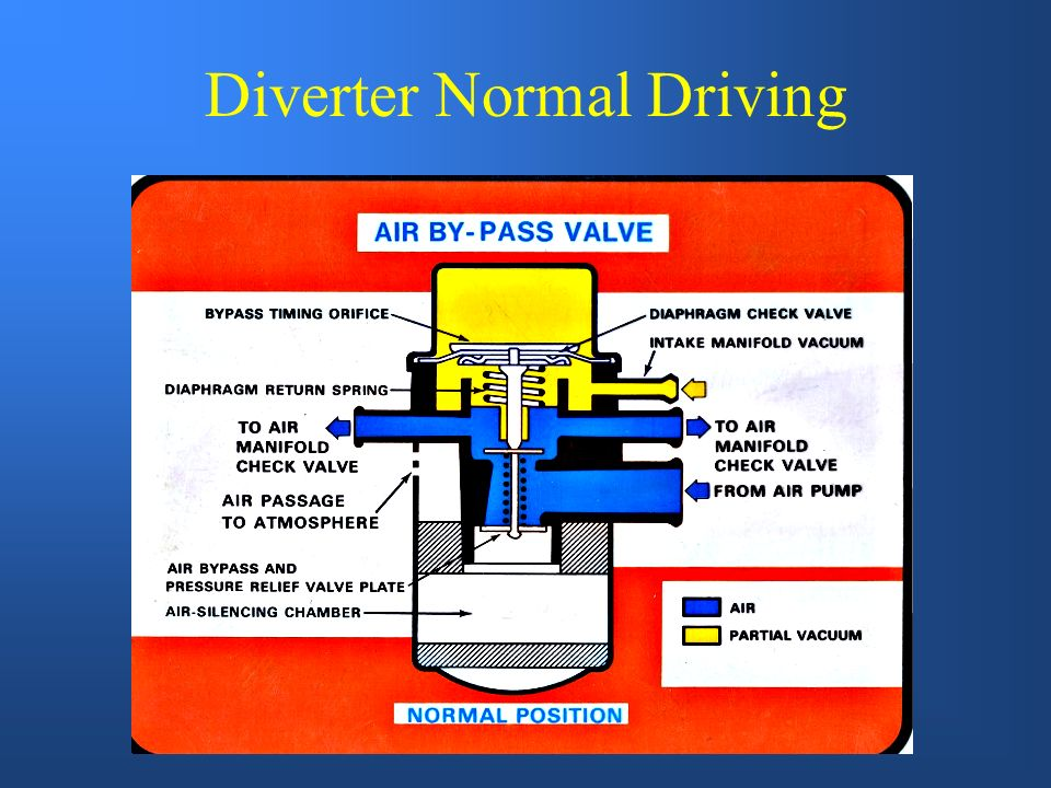 Diverter Normal Driving