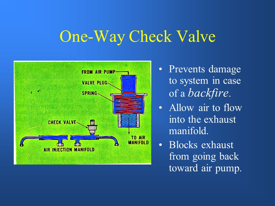 One-Way Check Valve Prevents damage to system in case of a backfire.