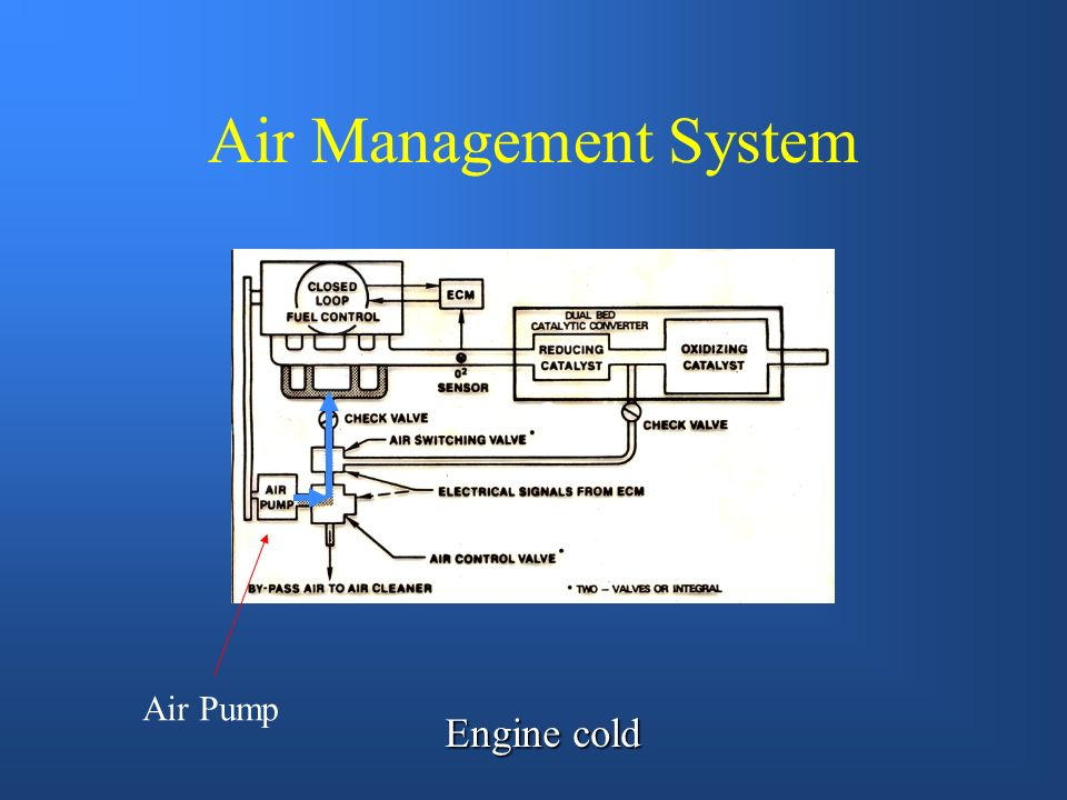 Air Management System Air Pump Engine cold