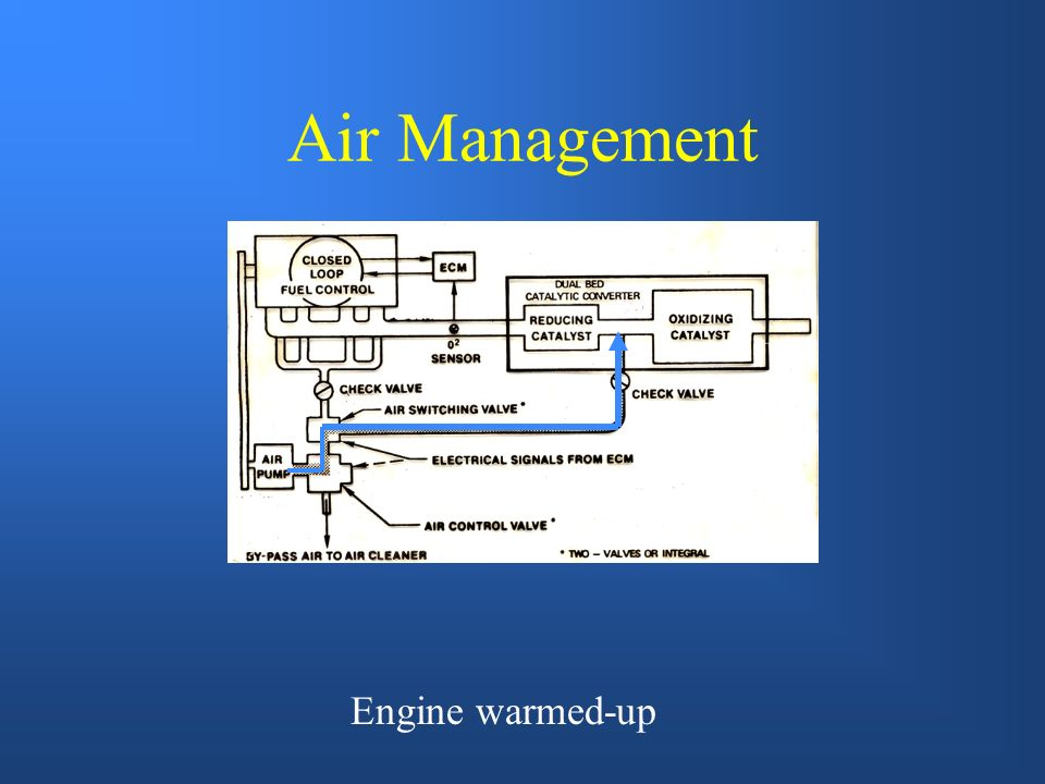 Air Management Engine warmed-up