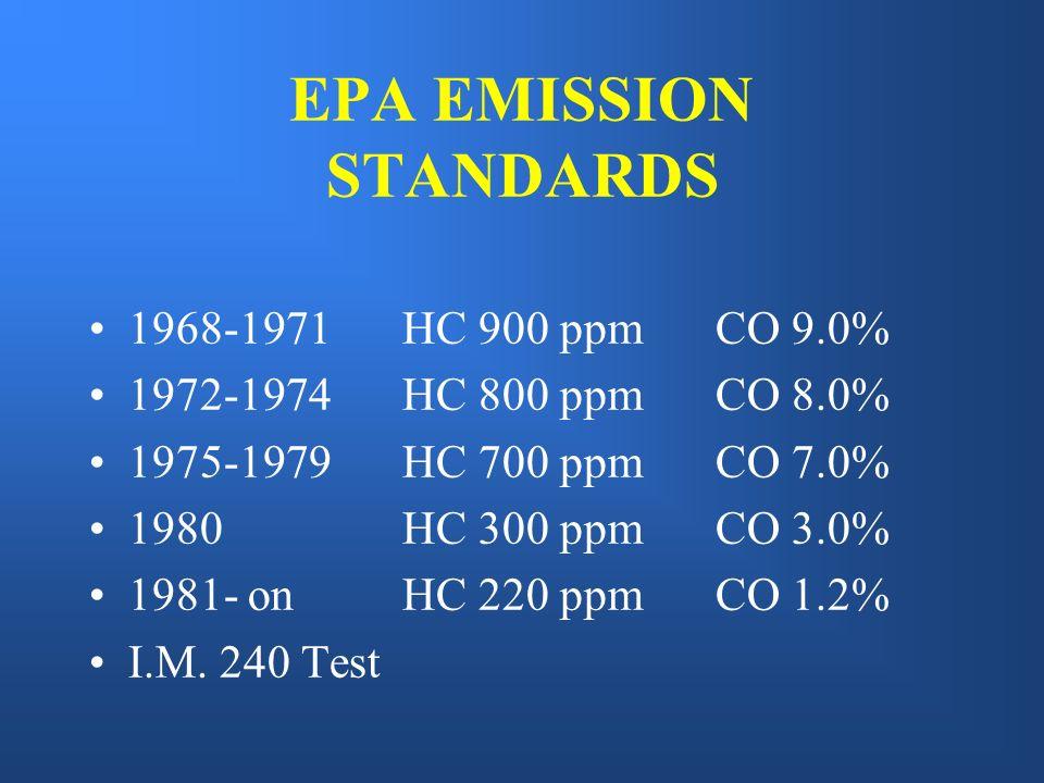 EPA EMISSION STANDARDS