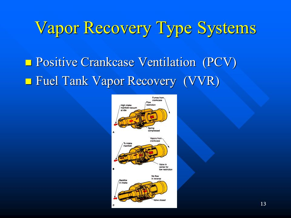 Vapor Recovery Type Systems
