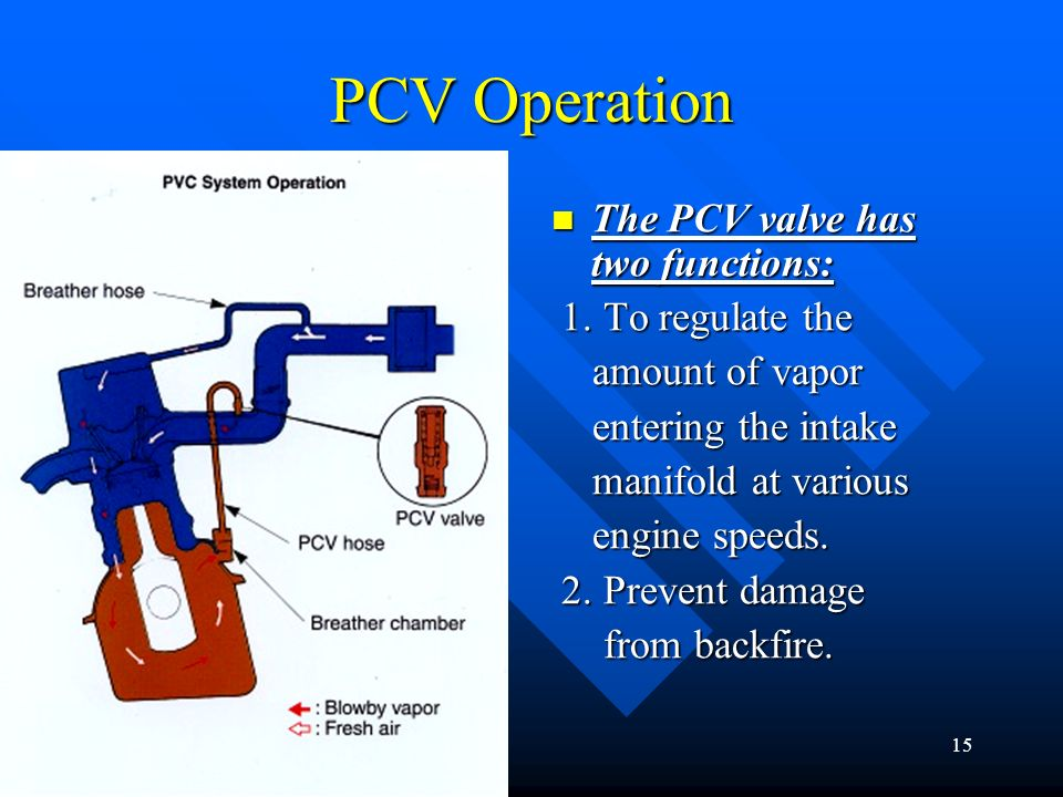 PCV Operation The PCV valve has two functions: 1. To regulate the