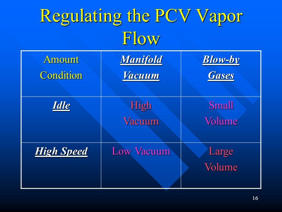 Regulating the PCV Vapor Flow