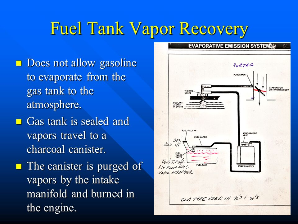 Fuel Tank Vapor Recovery
