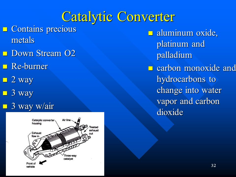 Catalytic Converter Contains precious metals