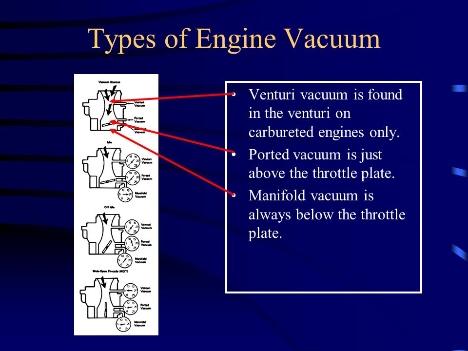 Types of Engine Vacuum Venturi vacuum is found in the venturi on carbureted engines only. Ported vacuum is just above the throttle plate.