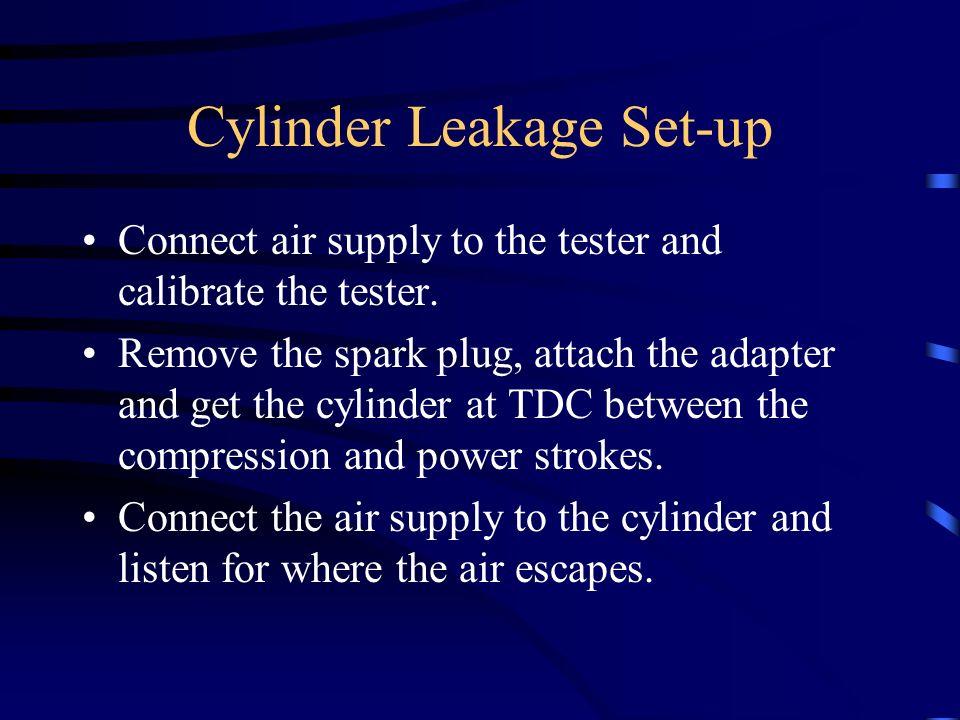 Cylinder Leakage Set-up