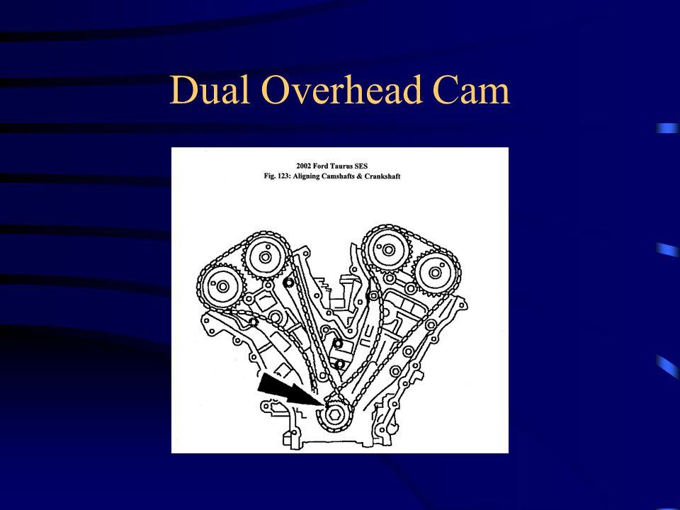 Dual Overhead Cam