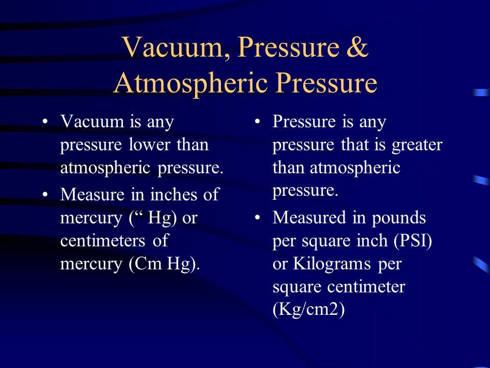 Vacuum, Pressure & Atmospheric Pressure