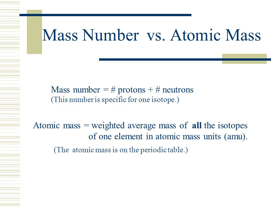 Mass Number vs. Atomic Mass