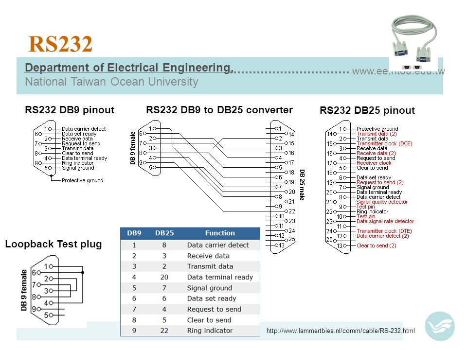 wiring diagram for db9 to db25 adapter rj11 to db9 wiring wiring diagram   elsalvadorla VGA Wire Diagram and Colors VGA to Av Diagram