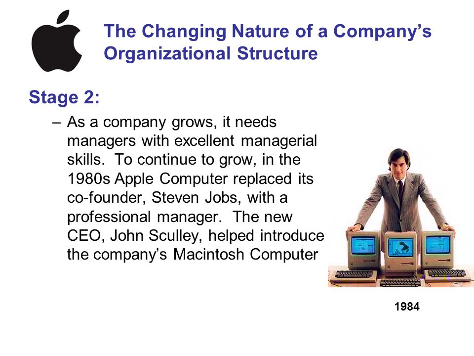 The Changing Nature of a Company's Organizational Structure