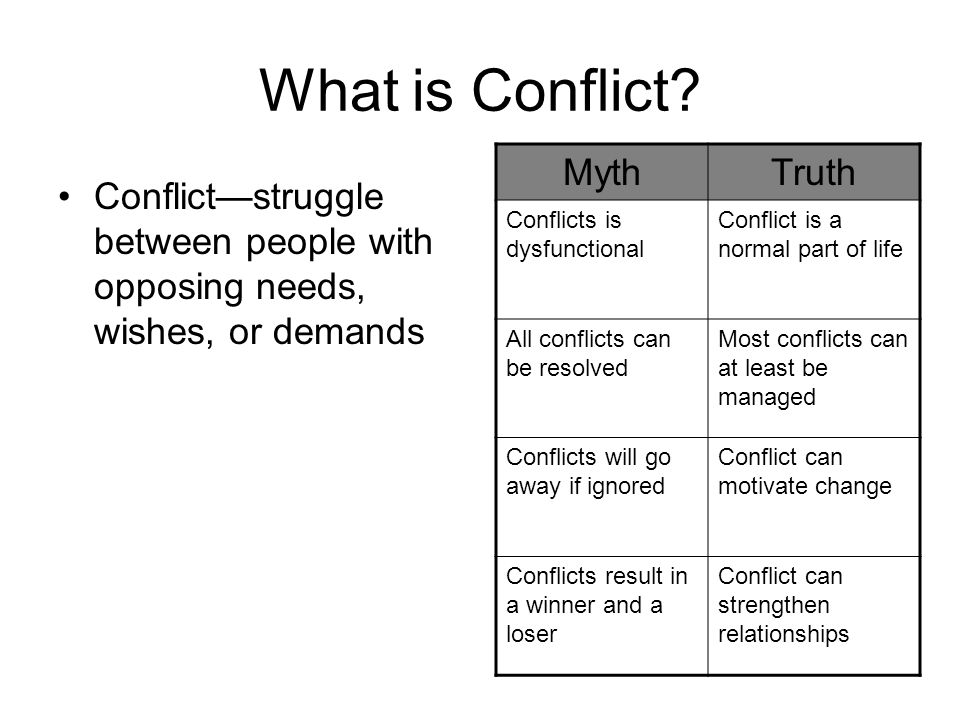 What is Conflict Myth Truth