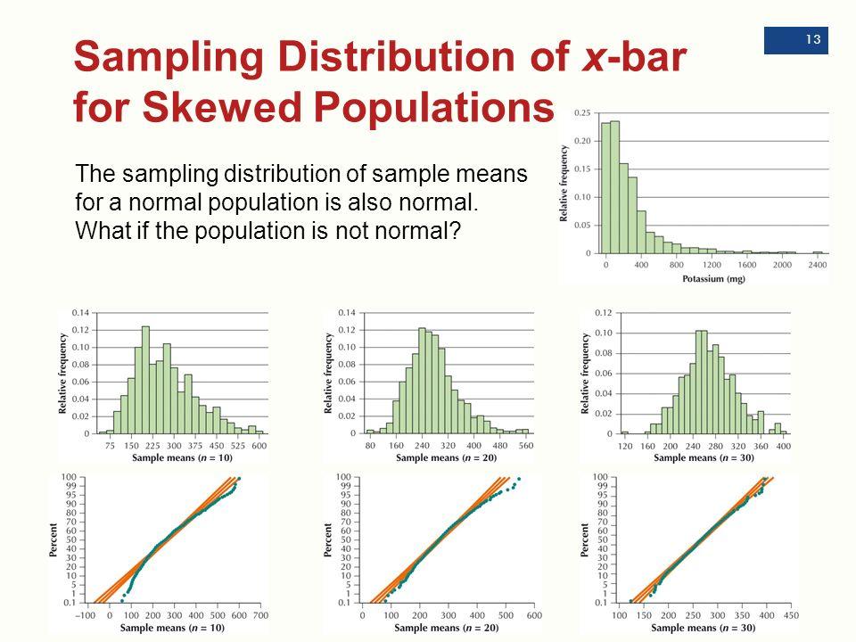 Chapter 7: Sampling Distributions - ppt download