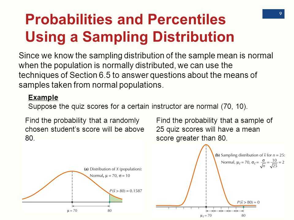 sampling distribution questions and answers pdf