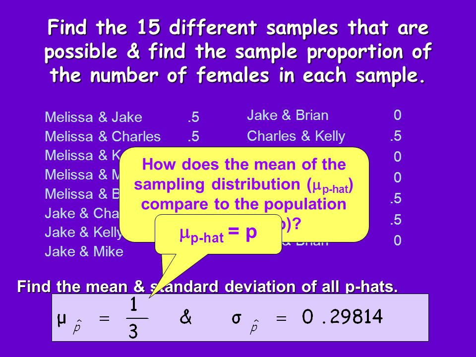 Sampling Distributions of Proportions - ppt download