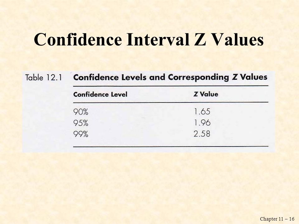 Chapter 11 estimation estimation defined confidence for Z score table for 99 confidence interval