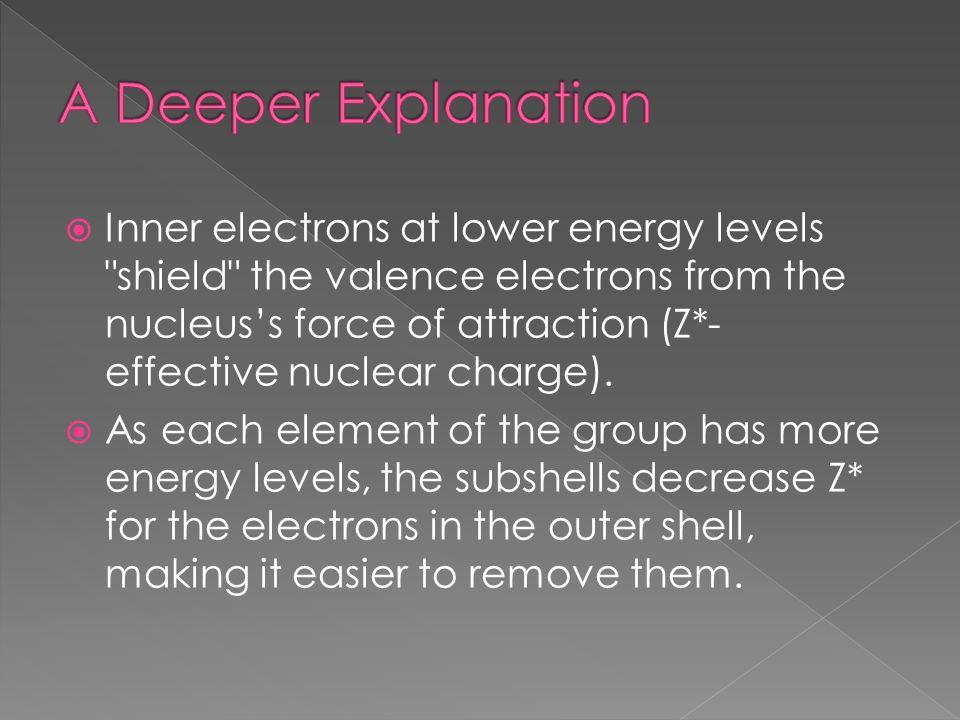 A Deeper Explanation