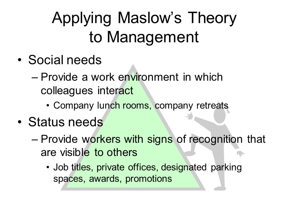 Applying Maslow's Theory to Management