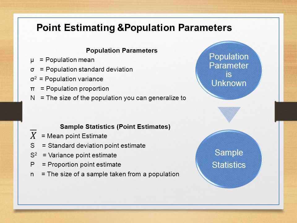 how to calculate point estimate of the population mean