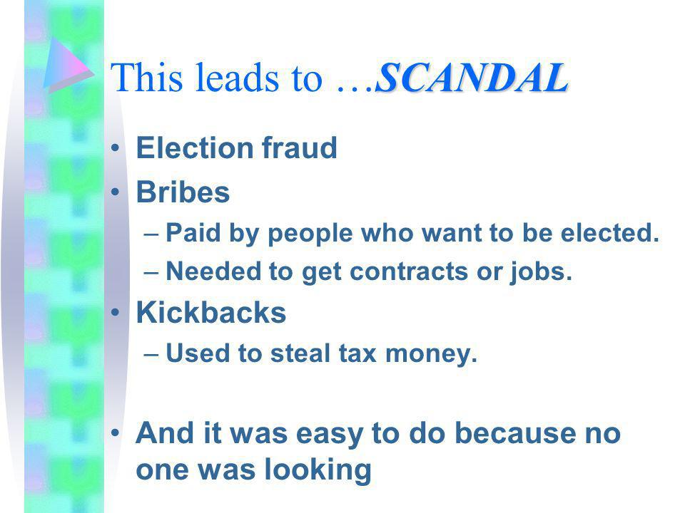 This leads to …SCANDAL Election fraud Bribes Kickbacks