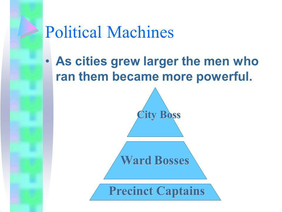 Political Machines As cities grew larger the men who ran them became more powerful. City Boss. Ward Bosses.