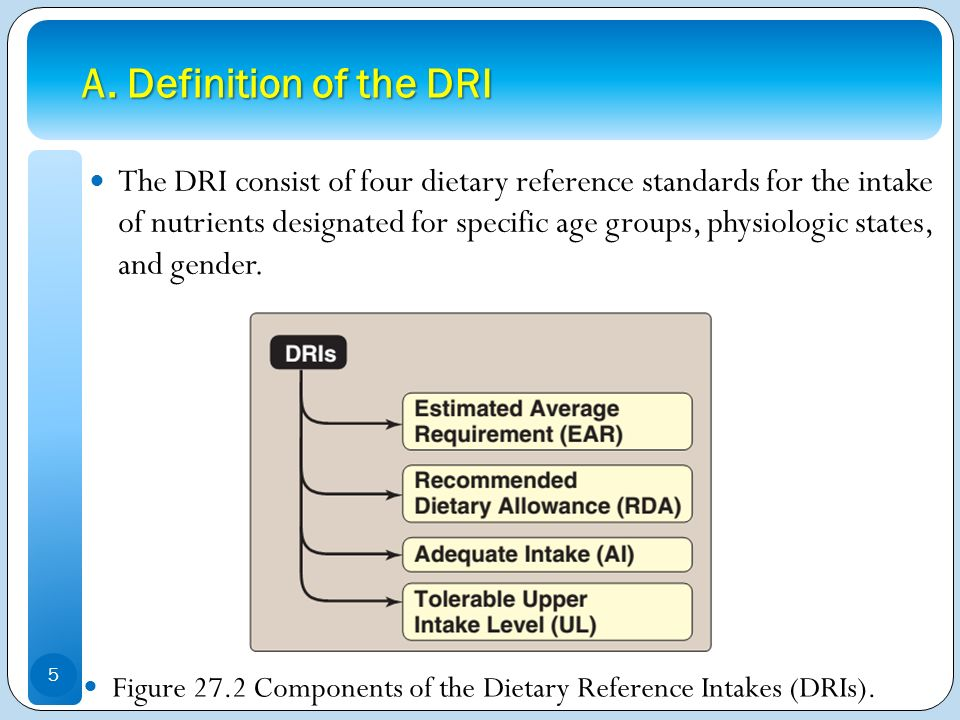 A. Definition of the DRI