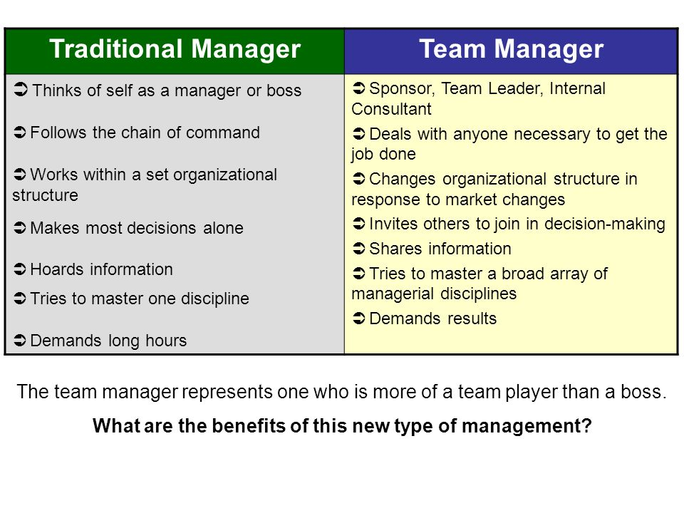 What are the benefits of this new type of management