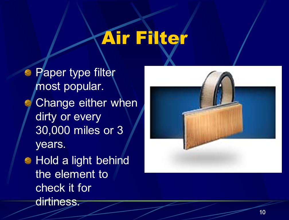Air Filter Paper type filter most popular.
