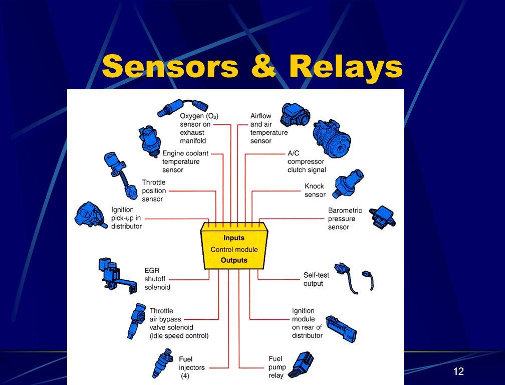 Sensors & Relays